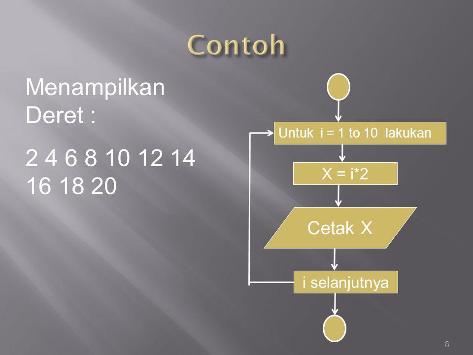 1.Mulai 2. Deklarasi variabel M, A dan N 3. M = 1 ; A=1 4.