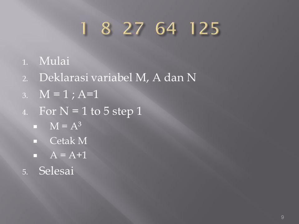 1. Mulai 2. Deklarasi variabel M, A dan N 3. M = 1 ; A=1 4. For N = 1 to 5 step 1  M = A 3  Cetak M  A = A+1 5. Selesai 9