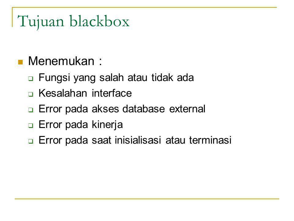 Tujuan blackbox Menemukan :  Fungsi yang salah atau tidak ada  Kesalahan interface  Error pada akses database external  Error pada kinerja  Error