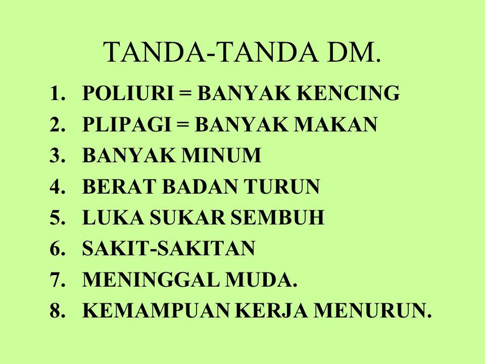 TANDA-TANDA DM.