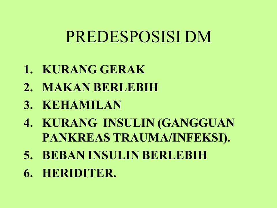 PREDESPOSISI DM 1.KURANG GERAK 2.MAKAN BERLEBIH 3.KEHAMILAN 4.KURANG INSULIN (GANGGUAN PANKREAS TRAUMA/INFEKSI).
