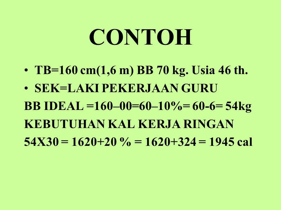 CONTOH TB=160 cm(1,6 m) BB 70 kg.Usia 46 th.