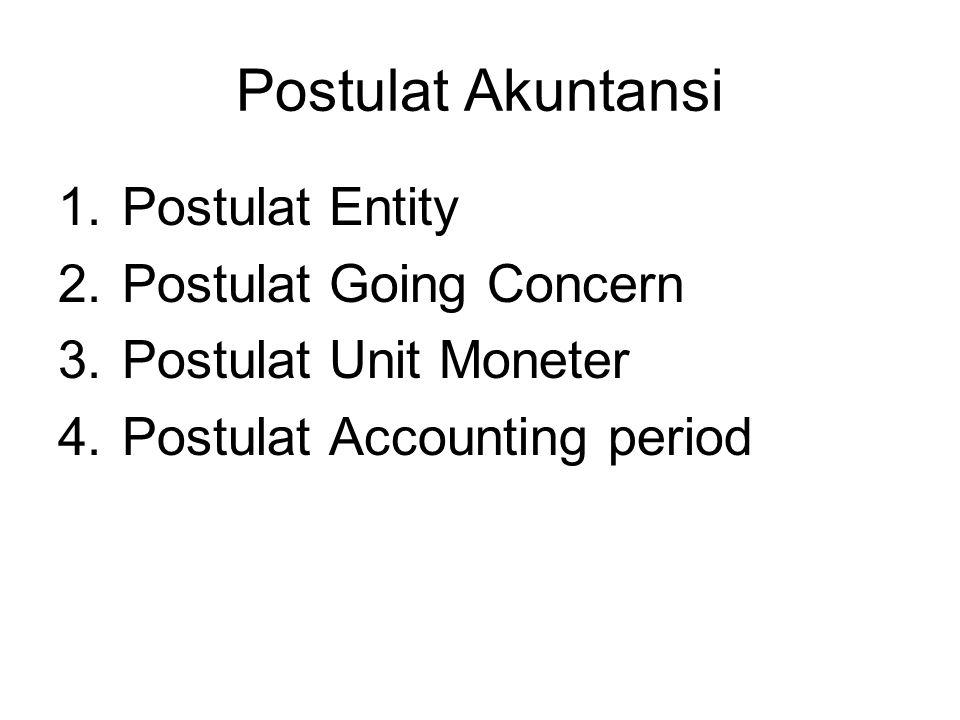 Postulat Akuntansi 1.Postulat Entity 2.Postulat Going Concern 3.Postulat Unit Moneter 4.Postulat Accounting period