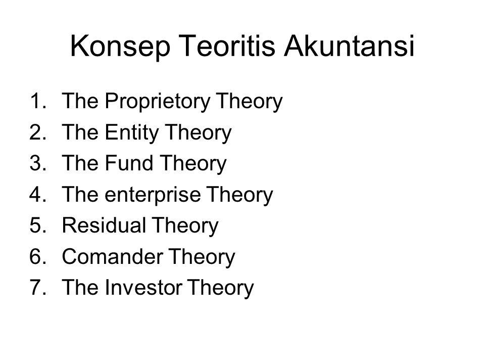 Konsep Teoritis Akuntansi 1.The Proprietory Theory 2.The Entity Theory 3.The Fund Theory 4.The enterprise Theory 5.Residual Theory 6.Comander Theory 7