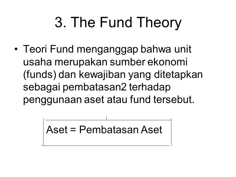 3. The Fund Theory Teori Fund menganggap bahwa unit usaha merupakan sumber ekonomi (funds) dan kewajiban yang ditetapkan sebagai pembatasan2 terhadap