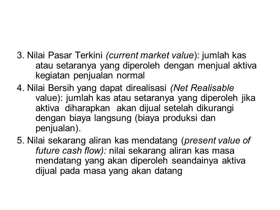 3. Nilai Pasar Terkini (current market value): jumlah kas atau setaranya yang diperoleh dengan menjual aktiva kegiatan penjualan normal 4. Nilai Bersi