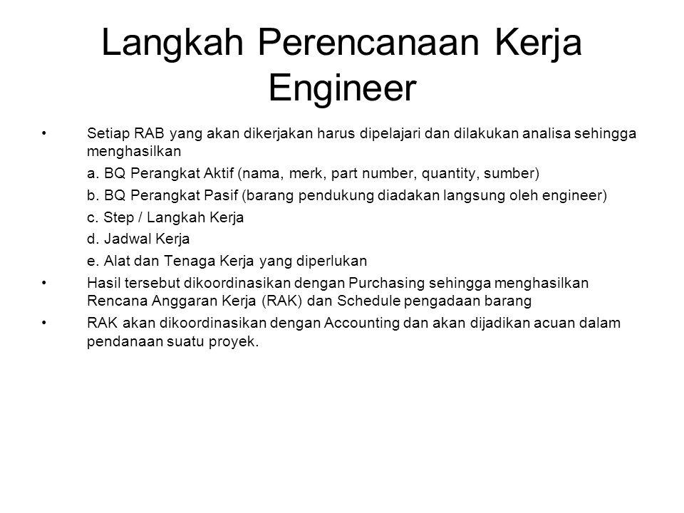 Langkah Perencanaan Kerja Engineer Setiap RAB yang akan dikerjakan harus dipelajari dan dilakukan analisa sehingga menghasilkan a.