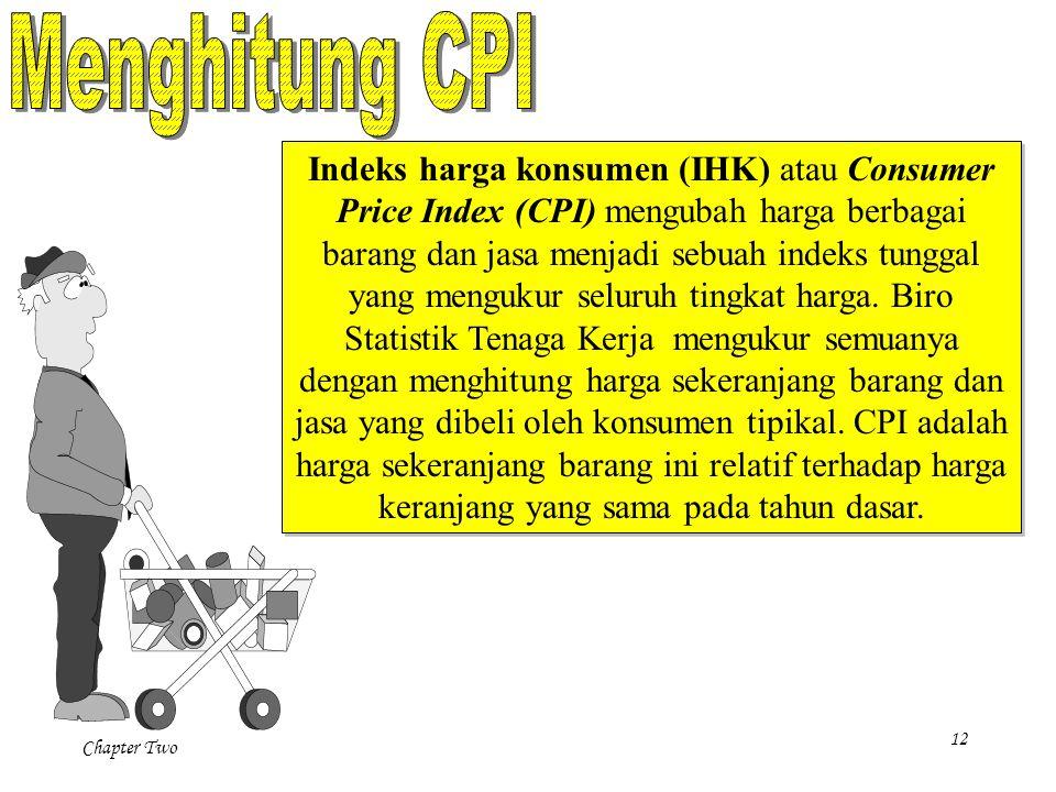 Chapter Two 12 Indeks harga konsumen (IHK) atau Consumer Price Index (CPI) mengubah harga berbagai barang dan jasa menjadi sebuah indeks tunggal yang