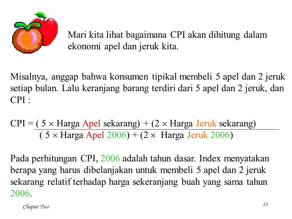 Chapter Two 13 Mari kita lihat bagaimana CPI akan dihitung dalam ekonomi apel dan jeruk kita. Misalnya, anggap bahwa konsumen tipikal membeli 5 apel d