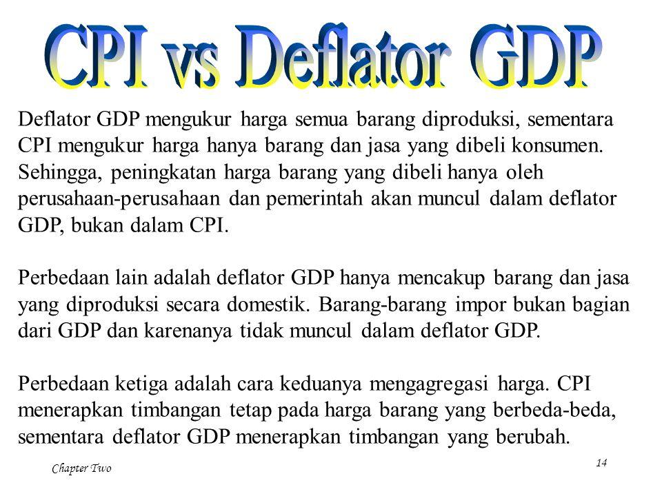 Chapter Two 14 Deflator GDP mengukur harga semua barang diproduksi, sementara CPI mengukur harga hanya barang dan jasa yang dibeli konsumen. Sehingga,