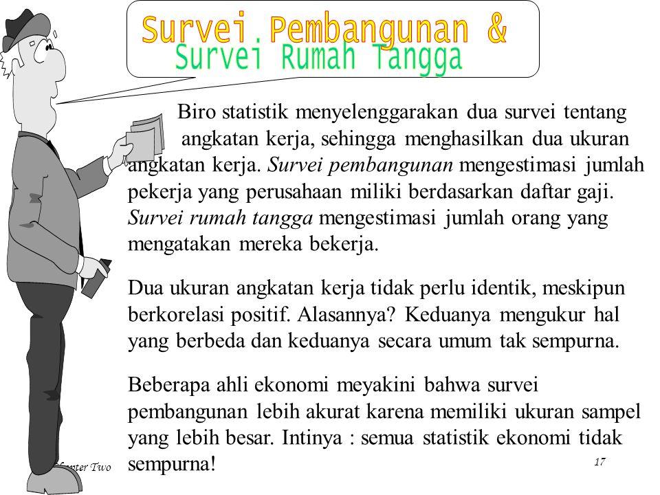 Chapter Two 17 Biro statistik menyelenggarakan dua survei tentang ang angkatan kerja, sehingga menghasilkan dua ukuran angkatan kerja. Survei pembangu