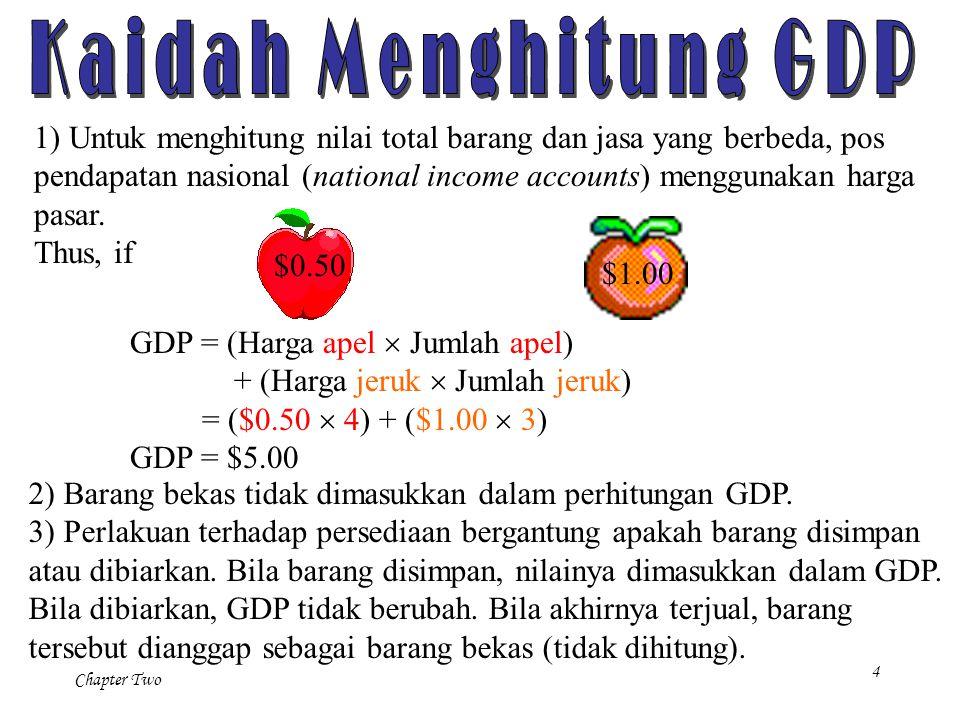 Chapter Two 5 4) Barang setengah jadi (intermediate goods) tidak dihitung dalam GDP - hanya barang jadi.