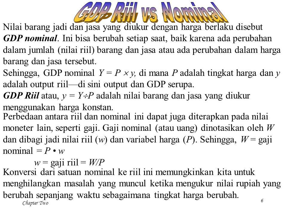 Chapter Two 6 Nilai barang jadi dan jasa yang diukur dengan harga berlaku disebut GDP nominal. Ini bisa berubah setiap saat, baik karena ada perubahan