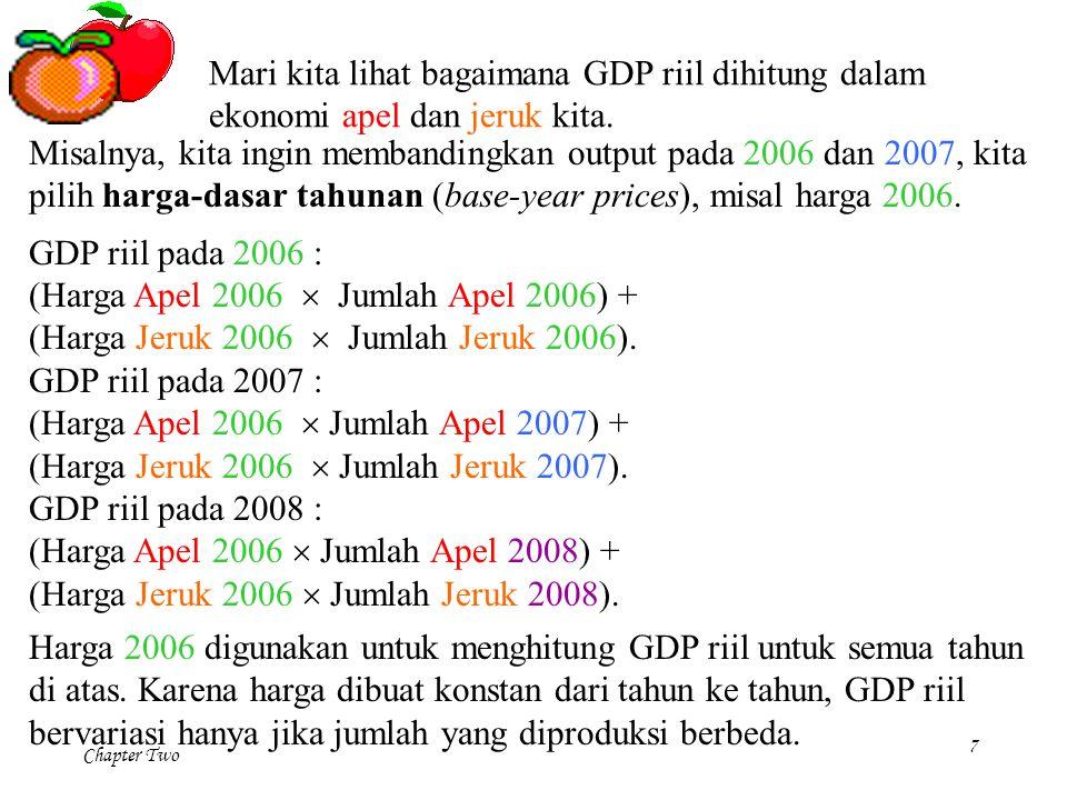 Chapter Two 7 Mari kita lihat bagaimana GDP riil dihitung dalam ekonomi apel dan jeruk kita. Misalnya, kita ingin membandingkan output pada 2006 dan 2