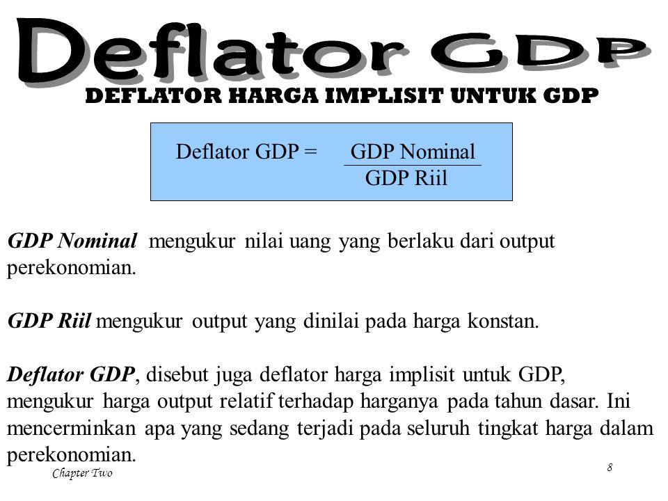 Chapter Two 8 GDP Nominal mengukur nilai uang yang berlaku dari output perekonomian. GDP Riil mengukur output yang dinilai pada harga konstan. Deflato