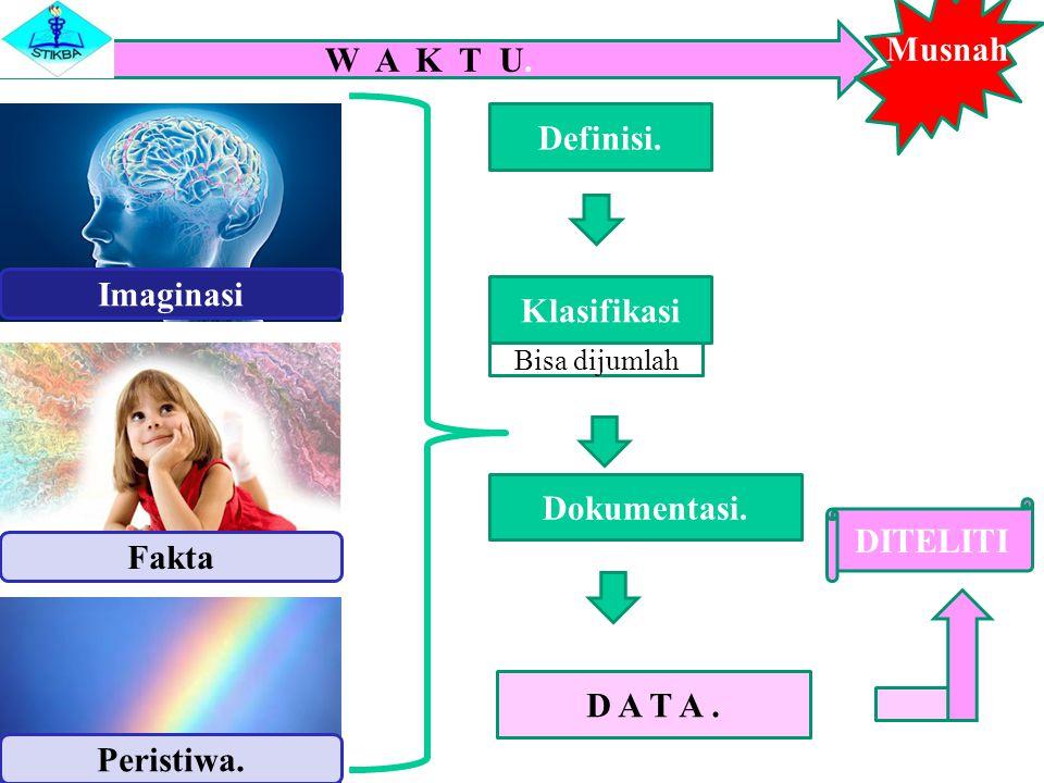 Nilai individu- Statistik- Parameter.POPULASI terukur.