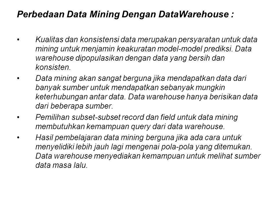 Contoh Kasus Data Mining - Telekomunikasi - Keuangan - Asuransi - Olah Raga - Astronomi Kesimpulan Data mining merupakan salah satu bidang yang berkembang pesat karena besarnya kebutuhan akan nilai tambah dari database dengan skala yang besar yang makin banyak terakumulasi sejalan dengan pertumbuhan teknologi informasi.