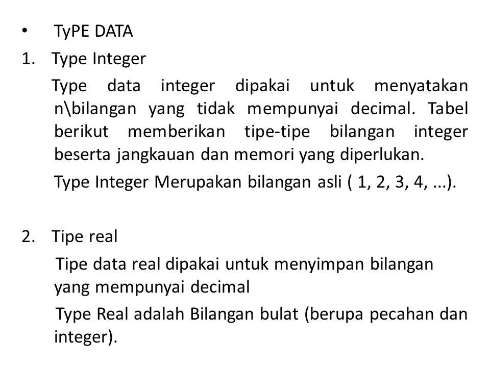 TyPE DATA 1.Type Integer Type data integer dipakai untuk menyatakan n\bilangan yang tidak mempunyai decimal.