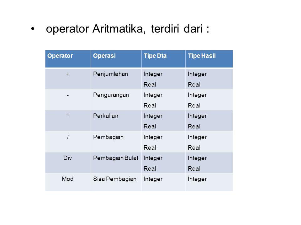 OperatorOperasiTipe DtaTipe Hasil +Penjumlahan Integer Real Integer Real -Pengurangan Integer Real Integer Real *Perkalian Integer Real Integer Real /Pembagian Integer Real Integer Real DivPembagian Bulat Integer Real Integer Real ModSisa PembagianInteger operator Aritmatika, terdiri dari :
