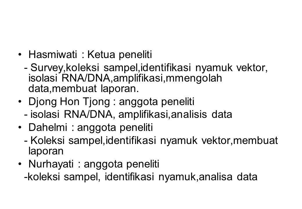 Hasmiwati : Ketua peneliti - Survey,koleksi sampel,identifikasi nyamuk vektor, isolasi RNA/DNA,amplifikasi,mmengolah data,membuat laporan. Djong Hon T