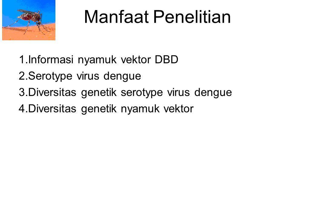 Manfaat Penelitian 1.Informasi nyamuk vektor DBD 2.Serotype virus dengue 3.Diversitas genetik serotype virus dengue 4.Diversitas genetik nyamuk vektor