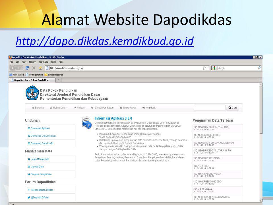 Alamat Website Dapodikdas http://dapo.dikdas.kemdikbud.go.id
