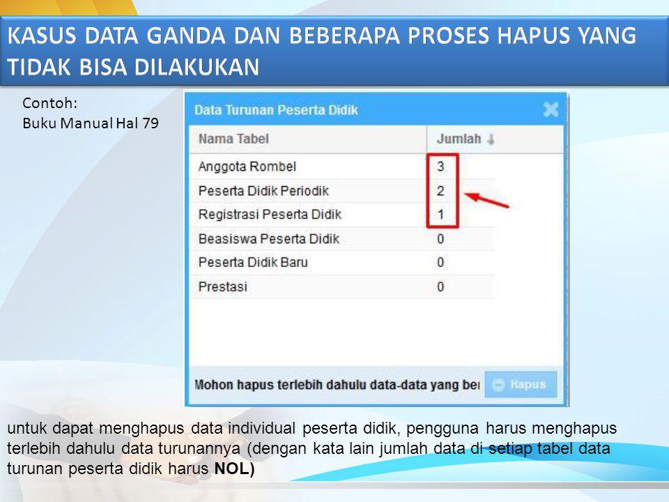Contoh: Buku Manual Hal 79 untuk dapat menghapus data individual peserta didik, pengguna harus menghapus terlebih dahulu data turunannya (dengan kata lain jumlah data di setiap tabel data turunan peserta didik harus NOL)