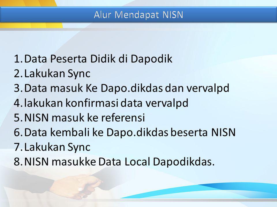 1.Data Peserta Didik di Dapodik 2.Lakukan Sync 3.Data masuk Ke Dapo.dikdas dan vervalpd 4.lakukan konfirmasi data vervalpd 5.NISN masuk ke referensi 6.Data kembali ke Dapo.dikdas beserta NISN 7.Lakukan Sync 8.NISN masukke Data Local Dapodikdas.