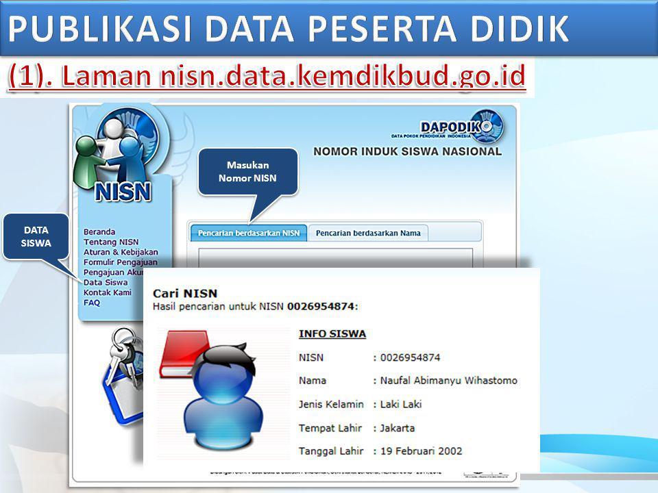 DATA SISWA Masukan Nomor NISN Masukan Nomor NISN