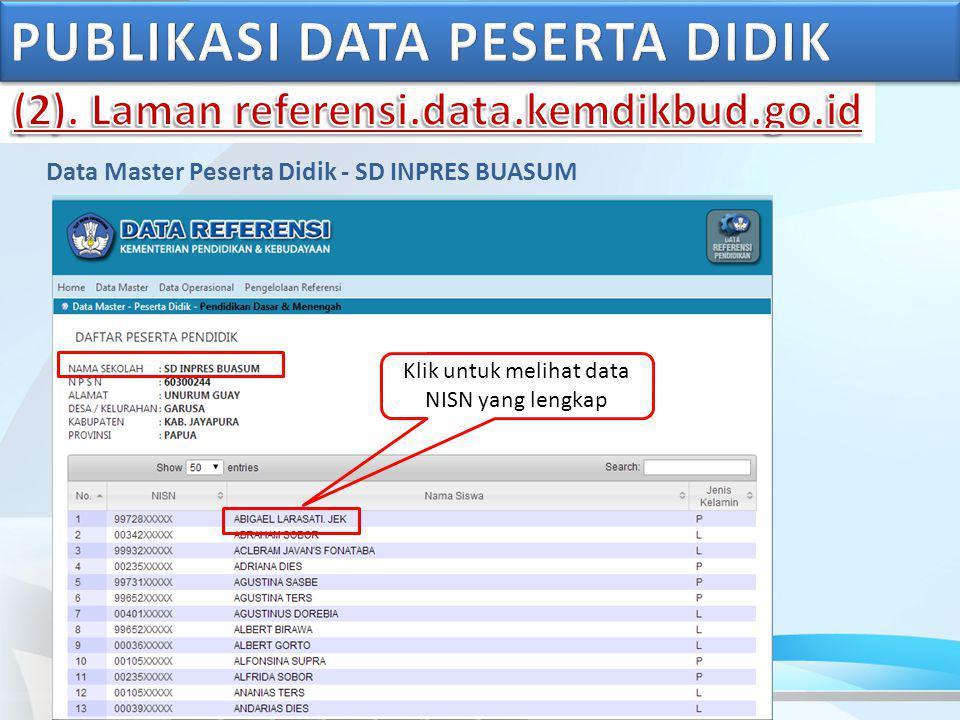 Data Master Peserta Didik - SD INPRES BUASUM Klik untuk melihat data NISN yang lengkap