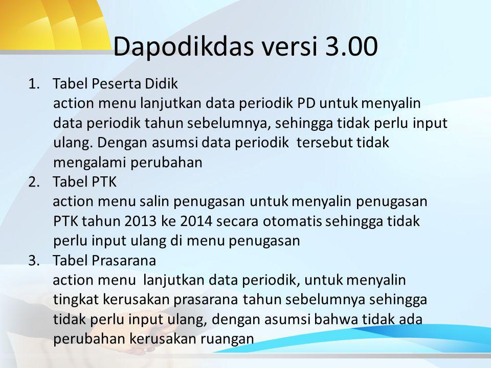 1.Tabel Peserta Didik action menu lanjutkan data periodik PD untuk menyalin data periodik tahun sebelumnya, sehingga tidak perlu input ulang.