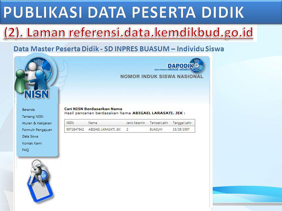 Data Master Peserta Didik - SD INPRES BUASUM – Individu Siswa Lengkapi data Tempat dan Tanggal Lahir