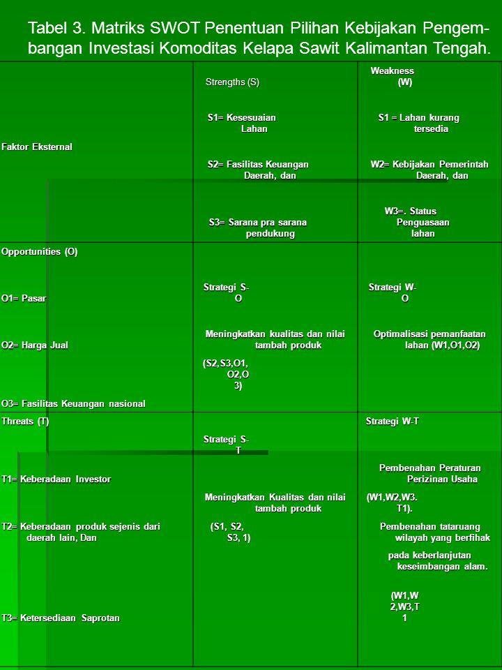 KESIMPULAN Dari hasil matrik SWOT diperoleh beberapa kebijakan yaitu: Meningkatkan kualitas dan nilai tambah produk Meningkatkan kualitas dan nilai tambah produk Optimalisasi Pemanfaatan lahan Optimalisasi Pemanfaatan lahan Pembenahan peraturan perizinan usaha Pembenahan peraturan perizinan usaha Pembenahan tataruang wilayah yang berfihak pada keberlanjutan keseimbangan alam Pembenahan tataruang wilayah yang berfihak pada keberlanjutan keseimbangan alam