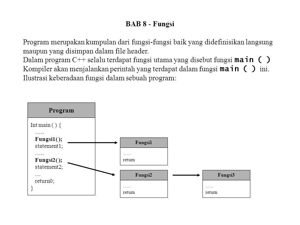 Fungsi tanpa nilai umpan balik Suatu proses yang tidak mengembalikan nilai, untuk itu fungsi yang dibuat bertipe void yang berarti tidak mempunyai nilai balik (RETURN VALUE) Adapun bentuk umumnya adalah: void nama_fungsi (parameter1, parameter2, …..) { statement_ yang_akan_dilakukan; ……...