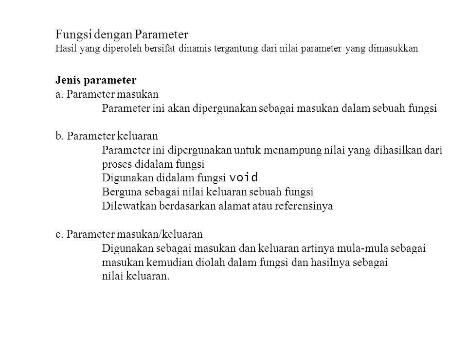 Fungsi dengan Parameter Hasil yang diperoleh bersifat dinamis tergantung dari nilai parameter yang dimasukkan Jenis parameter a. Parameter masukan Par