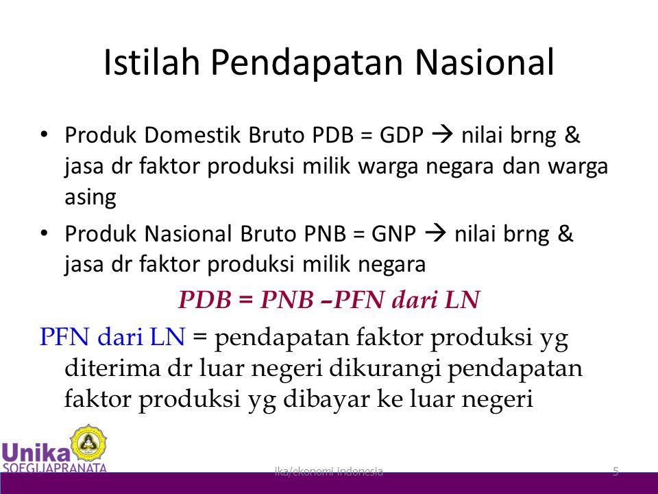 Istilah Pendapatan Nasional Produk Domestik Bruto PDB = GDP  nilai brng & jasa dr faktor produksi milik warga negara dan warga asing Produk Nasional Bruto PNB = GNP  nilai brng & jasa dr faktor produksi milik negara PDB = PNB –PFN dari LN PFN dari LN = pendapatan faktor produksi yg diterima dr luar negeri dikurangi pendapatan faktor produksi yg dibayar ke luar negeri ika/ekonomi indonesia5