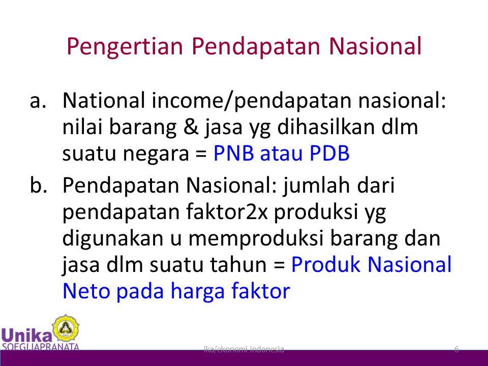 Pengertian Pendapatan Nasional a.National income/pendapatan nasional: nilai barang & jasa yg dihasilkan dlm suatu negara = PNB atau PDB b.Pendapatan Nasional: jumlah dari pendapatan faktor2x produksi yg digunakan u memproduksi barang dan jasa dlm suatu tahun = Produk Nasional Neto pada harga faktor ika/ekonomi indonesia6