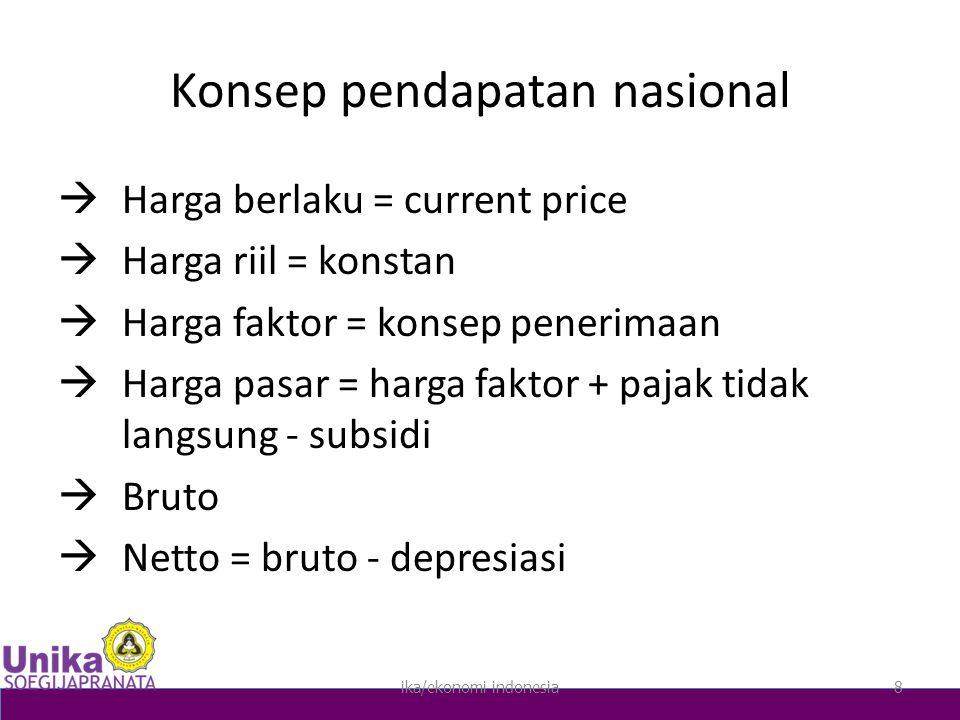 Konsep pendapatan nasional  Harga berlaku = current price  Harga riil = konstan  Harga faktor = konsep penerimaan  Harga pasar = harga faktor + pajak tidak langsung - subsidi  Bruto  Netto = bruto - depresiasi ika/ekonomi indonesia8