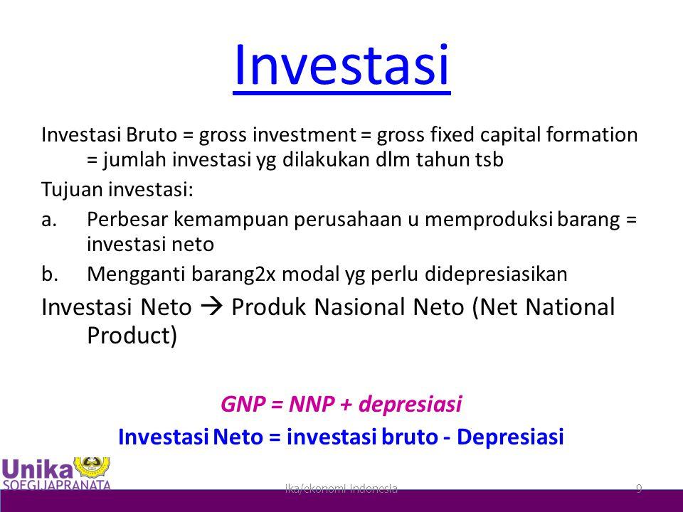 Investasi Investasi Bruto = gross investment = gross fixed capital formation = jumlah investasi yg dilakukan dlm tahun tsb Tujuan investasi: a.Perbesar kemampuan perusahaan u memproduksi barang = investasi neto b.Mengganti barang2x modal yg perlu didepresiasikan Investasi Neto  Produk Nasional Neto (Net National Product) GNP = NNP + depresiasi Investasi Neto = investasi bruto - Depresiasi ika/ekonomi indonesia9