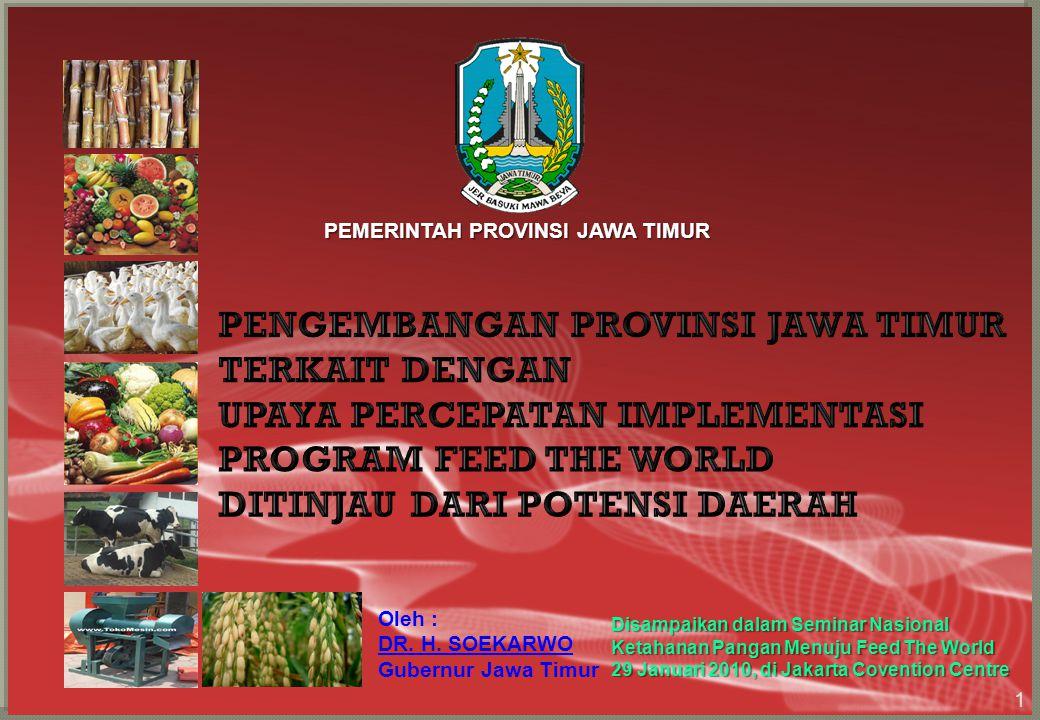 PEMERINTAH PROVINSI JAWA TIMUR Oleh : DR. H. SOEKARWO Gubernur Jawa Timur Disampaikan dalam Seminar Nasional Ketahanan Pangan Menuju Feed The World 29