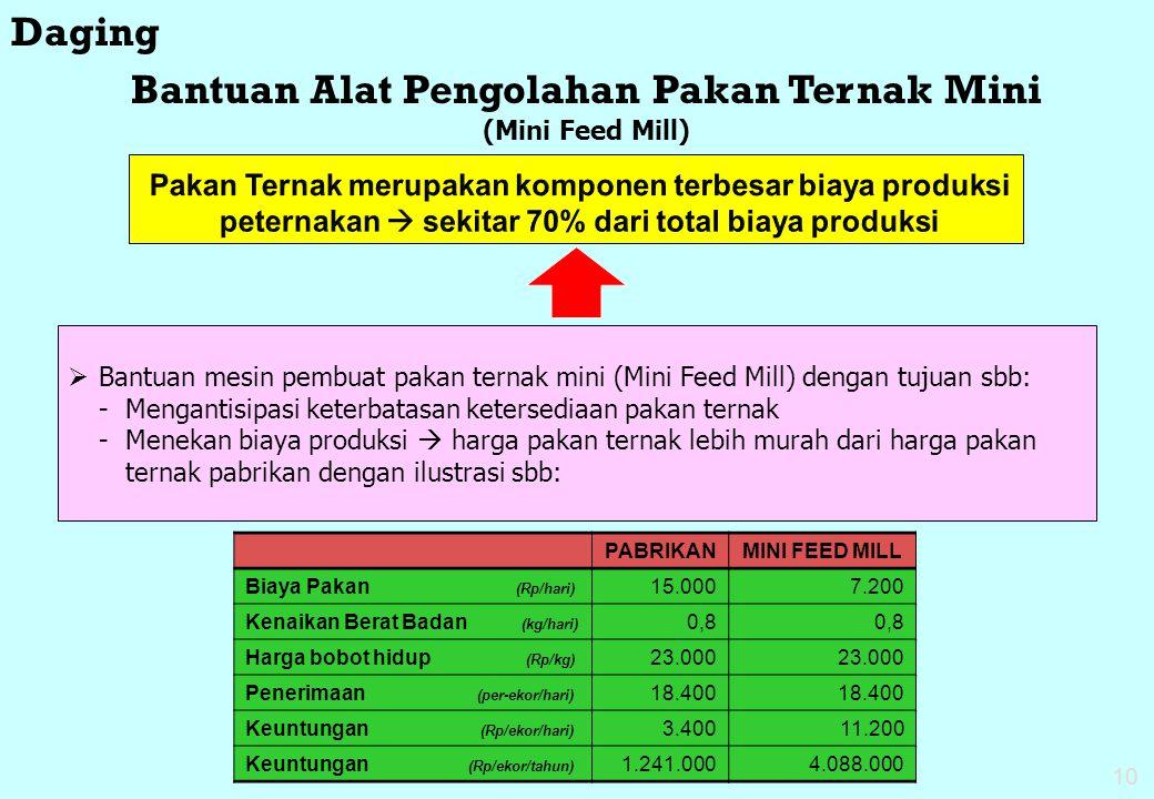 10 Pakan Ternak merupakan komponen terbesar biaya produksi peternakan  sekitar 70% dari total biaya produksi  Bantuan mesin pembuat pakan ternak min