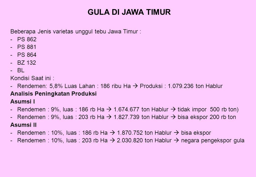 GULA DI JAWA TIMUR Beberapa Jenis varietas unggul tebu Jawa Timur : -PS 862 -PS 881 -PS 864 -BZ 132 -BL Kondisi Saat ini : -Rendemen: 5,8% Luas Lahan