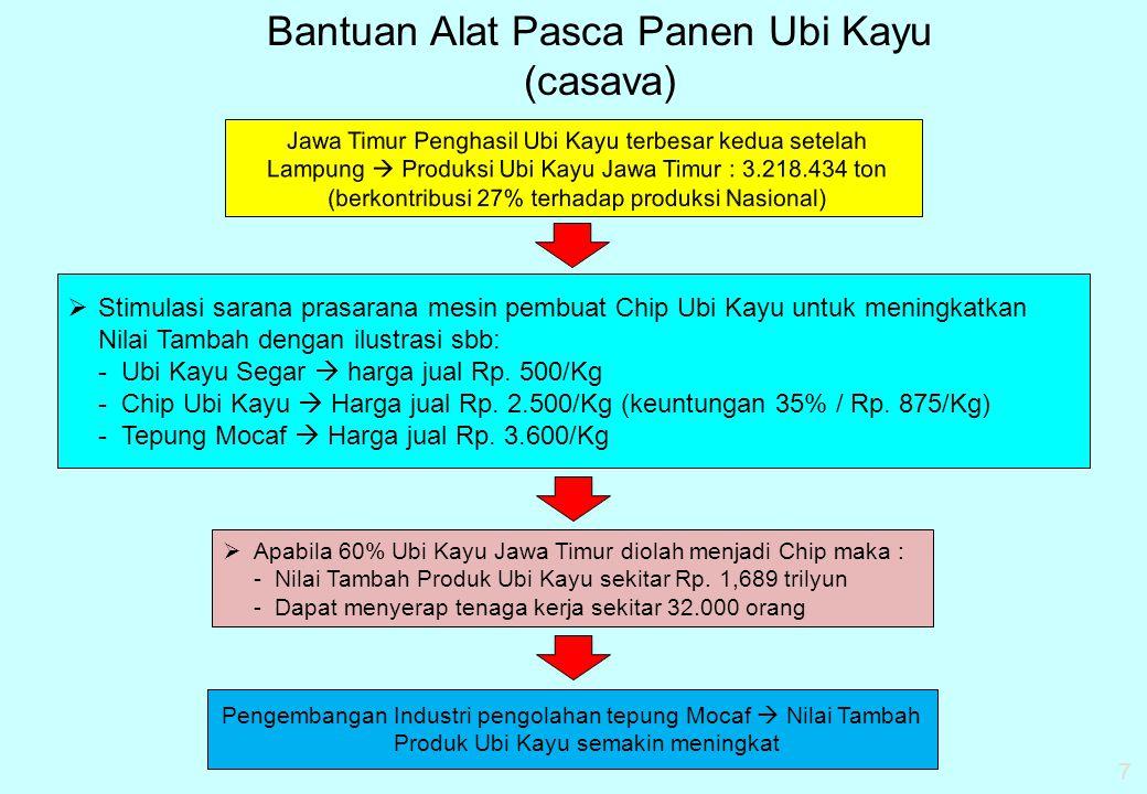 7 Jawa Timur Penghasil Ubi Kayu terbesar kedua setelah Lampung  Produksi Ubi Kayu Jawa Timur : 3.218.434 ton (berkontribusi 27% terhadap produksi Nas