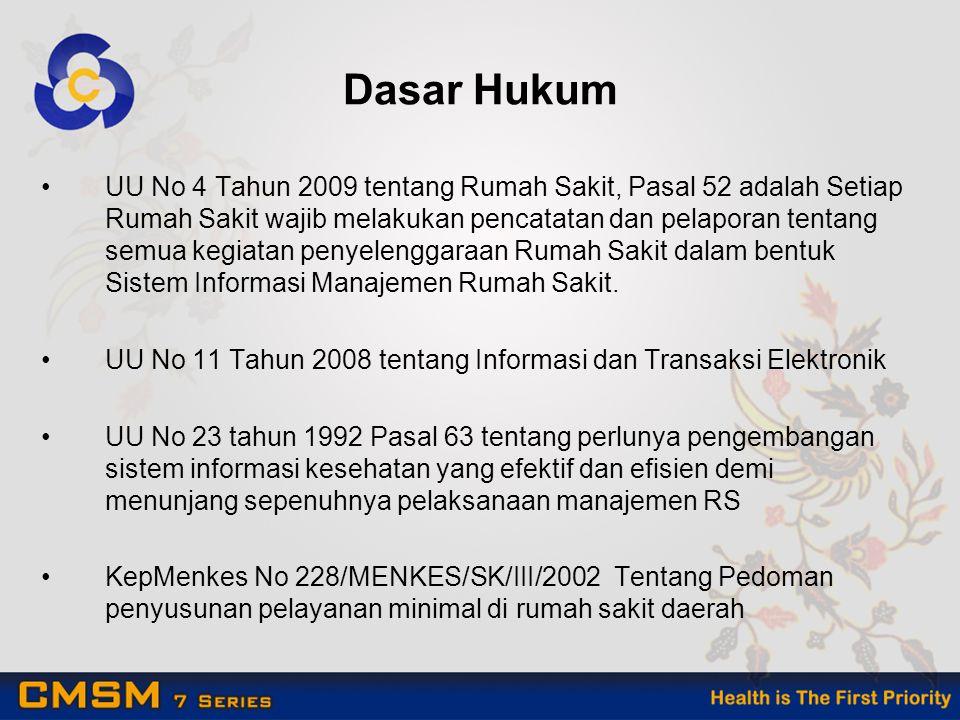 Dasar Hukum UU No 4 Tahun 2009 tentang Rumah Sakit, Pasal 52 adalah Setiap Rumah Sakit wajib melakukan pencatatan dan pelaporan tentang semua kegiatan penyelenggaraan Rumah Sakit dalam bentuk Sistem Informasi Manajemen Rumah Sakit.
