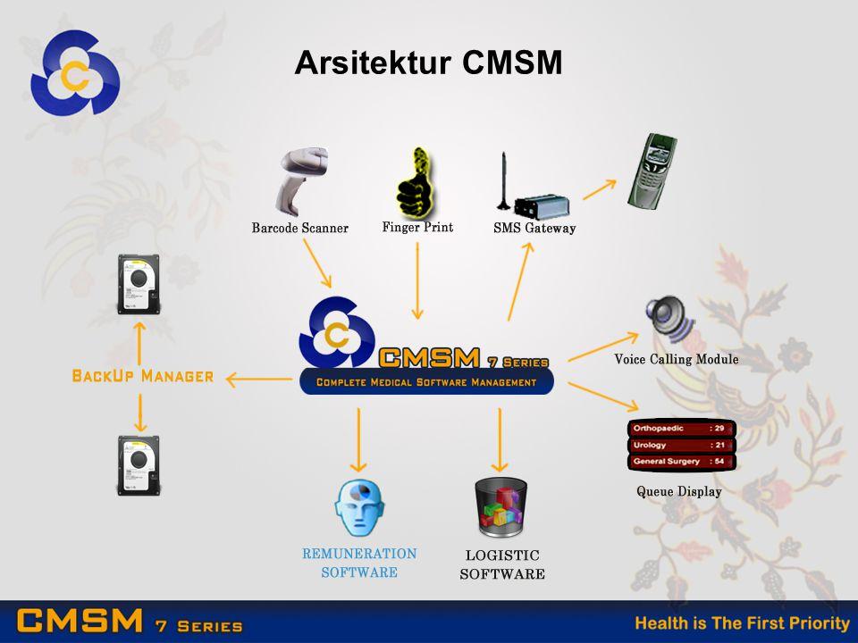 Arsitektur CMSM