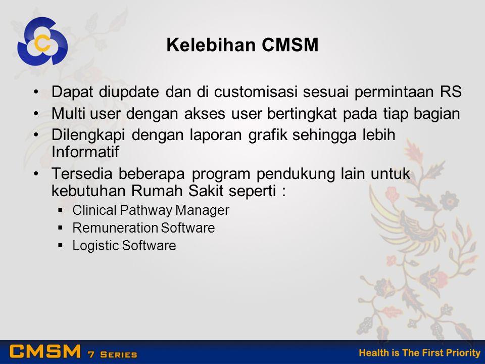Kelebihan CMSM Dapat diupdate dan di customisasi sesuai permintaan RS Multi user dengan akses user bertingkat pada tiap bagian Dilengkapi dengan laporan grafik sehingga lebih Informatif Tersedia beberapa program pendukung lain untuk kebutuhan Rumah Sakit seperti :  Clinical Pathway Manager  Remuneration Software  Logistic Software