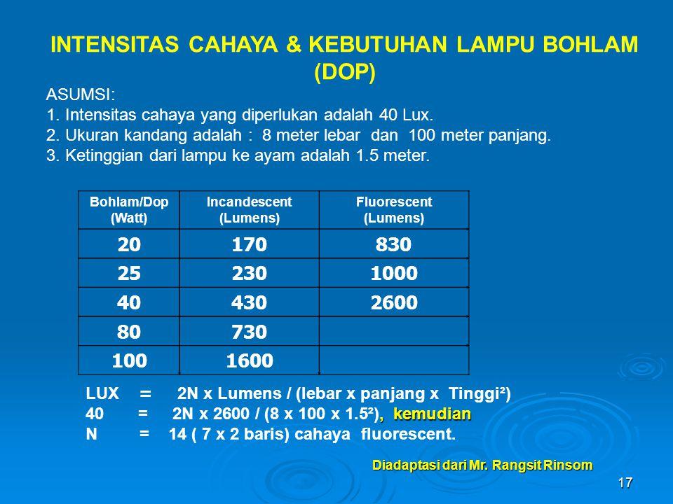 17 INTENSITAS CAHAYA & KEBUTUHAN LAMPU BOHLAM (DOP) ASUMSI: 1. 1. Intensitas cahaya yang diperlukan adalah 40 Lux. 2. 2. Ukuran kandang adalah : 8 met