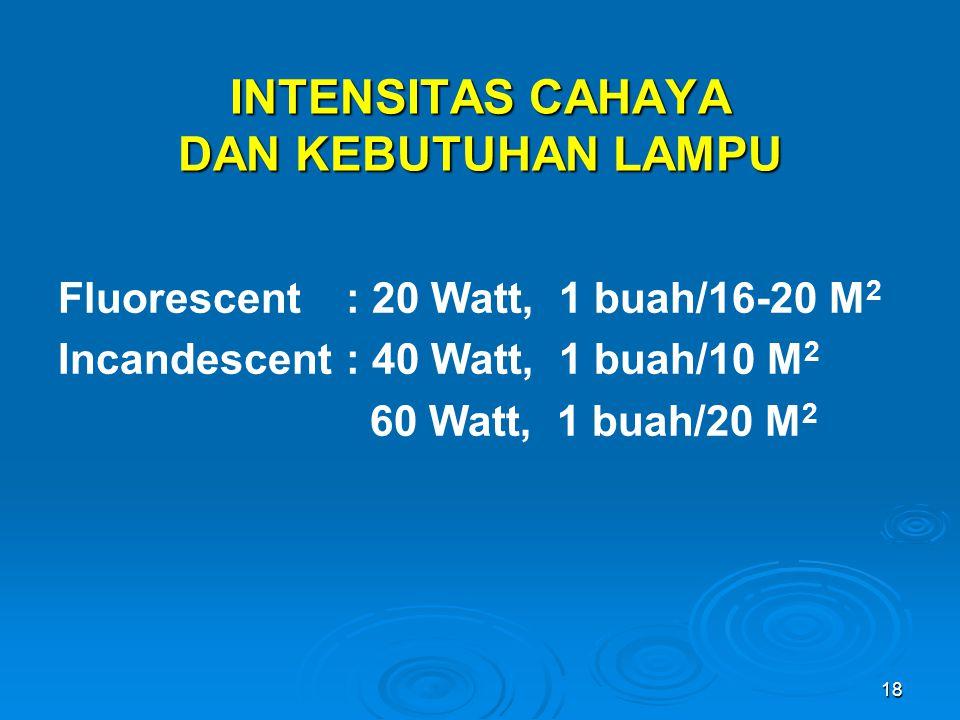 18 INTENSITAS CAHAYA DAN KEBUTUHAN LAMPU Fluorescent: 20 Watt, 1 buah/16-20 M 2 Incandescent: 40 Watt, 1 buah/10 M 2 60 Watt, 1 buah/20 M 2