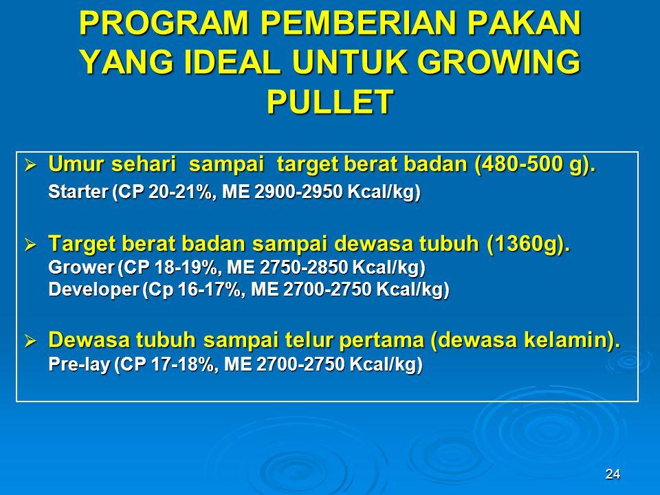 24 PROGRAM PEMBERIAN PAKAN YANG IDEAL UNTUK GROWING PULLET  Umur sehari sampai target berat badan (480-500 g). Starter (CP 20-21%, ME 2900-2950 Kcal/