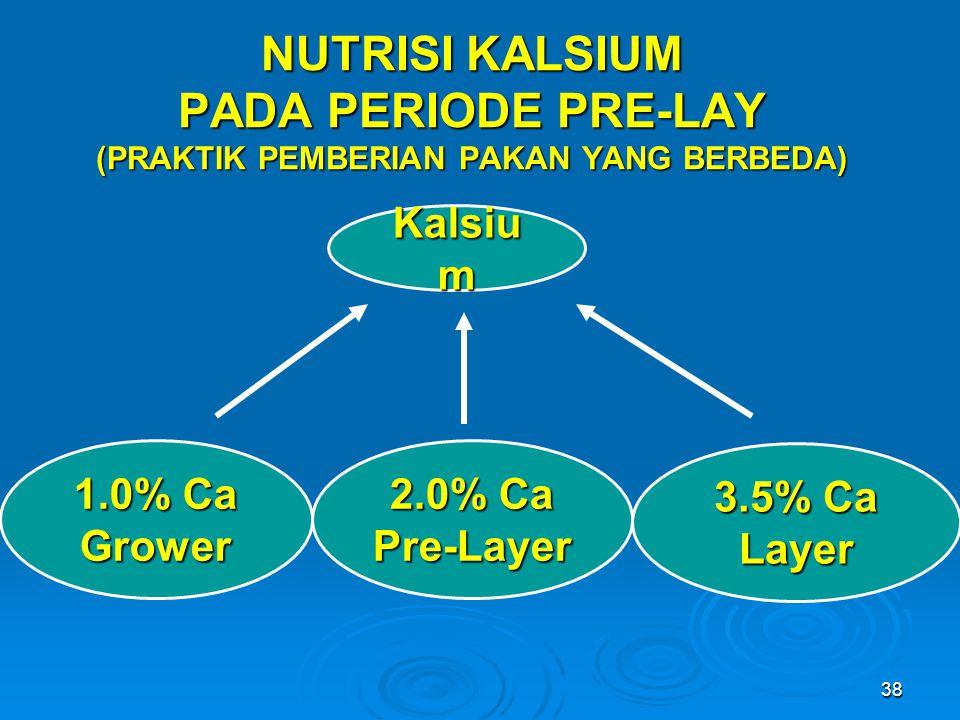 38 NUTRISI KALSIUM PADA PERIODE PRE-LAY (PRAKTIK PEMBERIAN PAKAN YANG BERBEDA) Kalsiu m 3.5% Ca Layer 2.0% Ca Pre-Layer 1.0% Ca Grower
